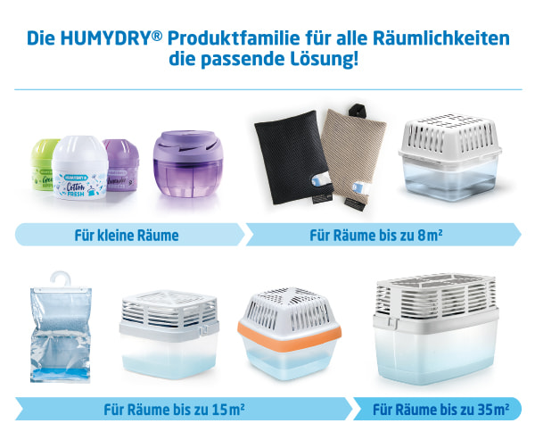 Humydry Raumentfeuchter Sortiment